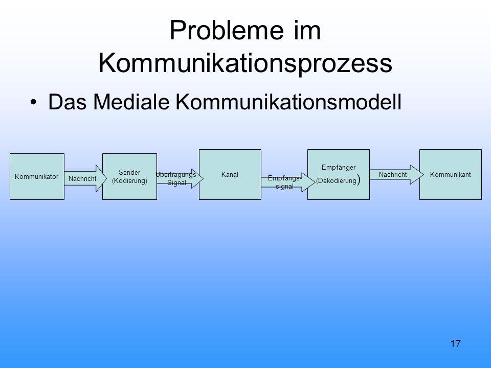 Probleme im Kommunikationsprozess