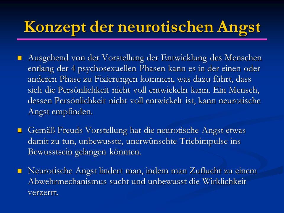 Konzept der neurotischen Angst