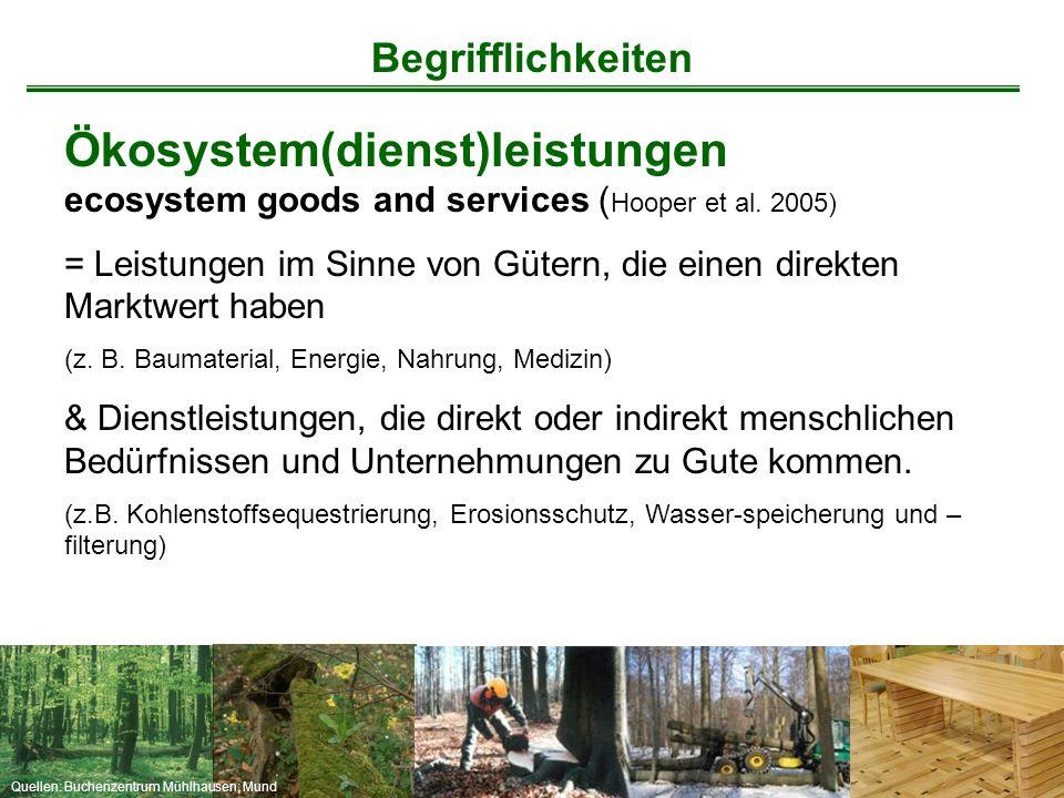 Begrifflichkeiten Ökosystem(dienst)leistungen ecosystem goods and services (Hooper et al. 2005)