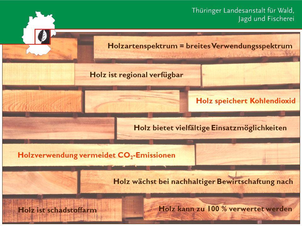 Holzartenspektrum = breites Verwendungsspektrum