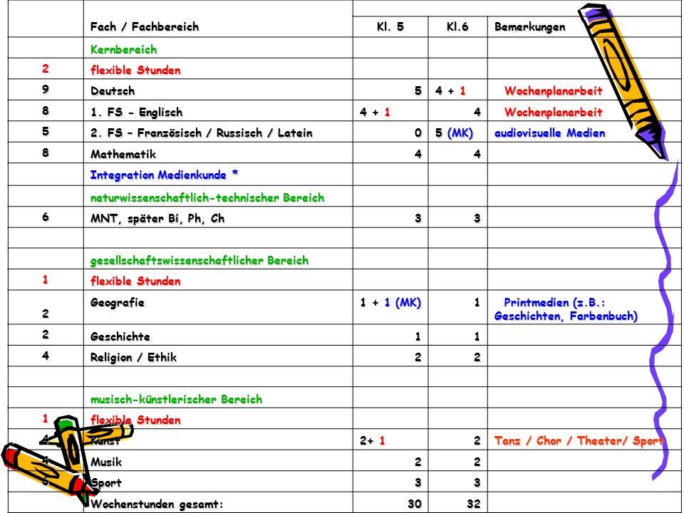 2. FS – Französisch / Russisch / Latein 5 (MK) audiovisuelle Medien