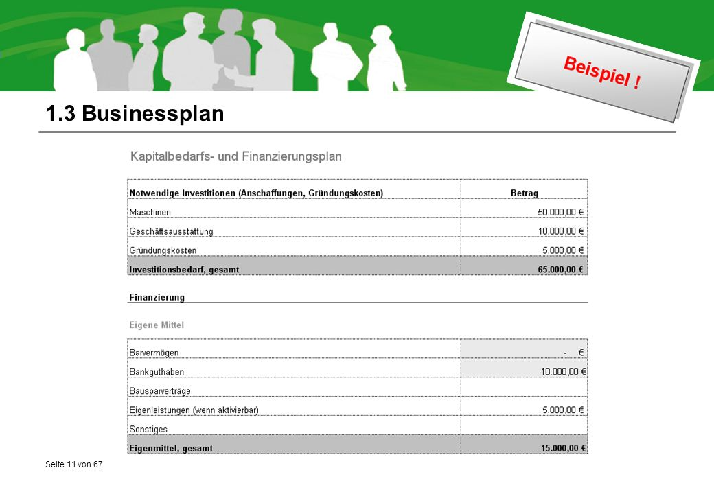 1.3 Businessplan
