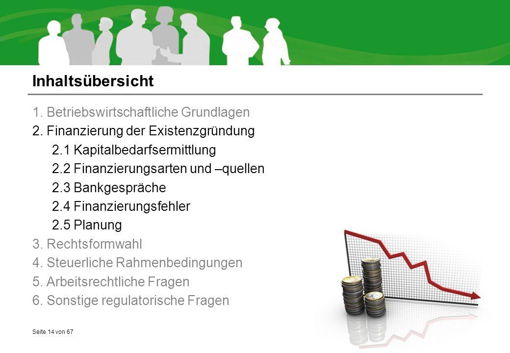 Inhaltsübersicht 1. Betriebswirtschaftliche Grundlagen