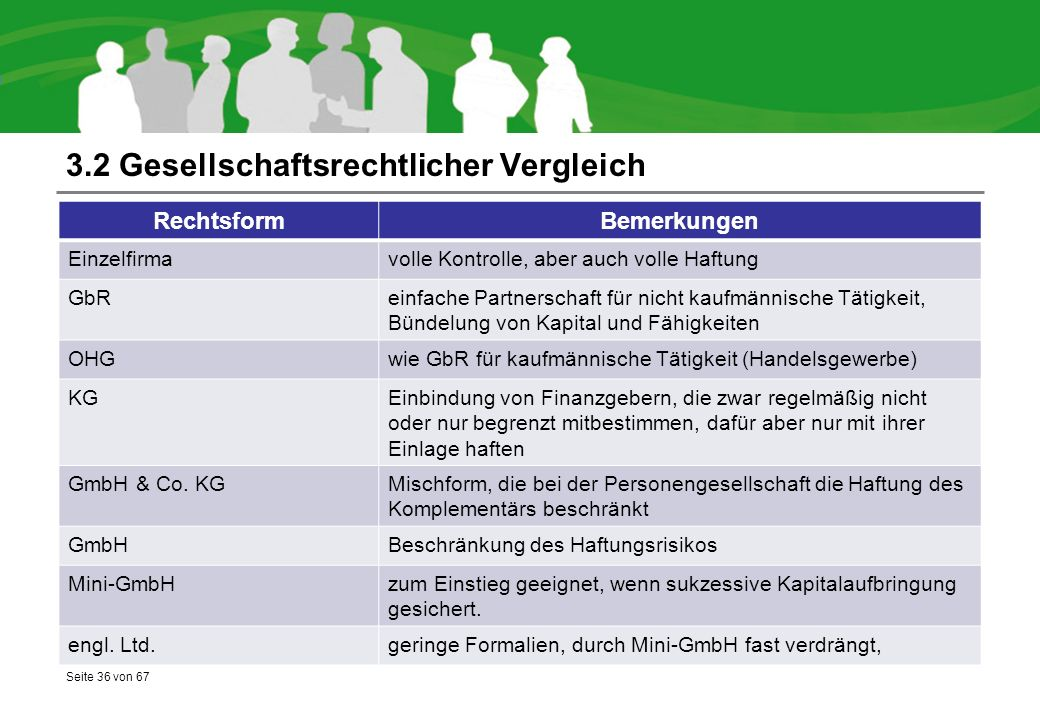 3.2 Gesellschaftsrechtlicher Vergleich