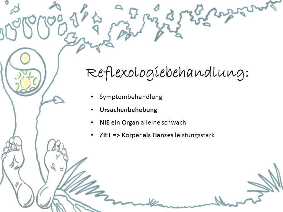 Reflexologiebehandlung: