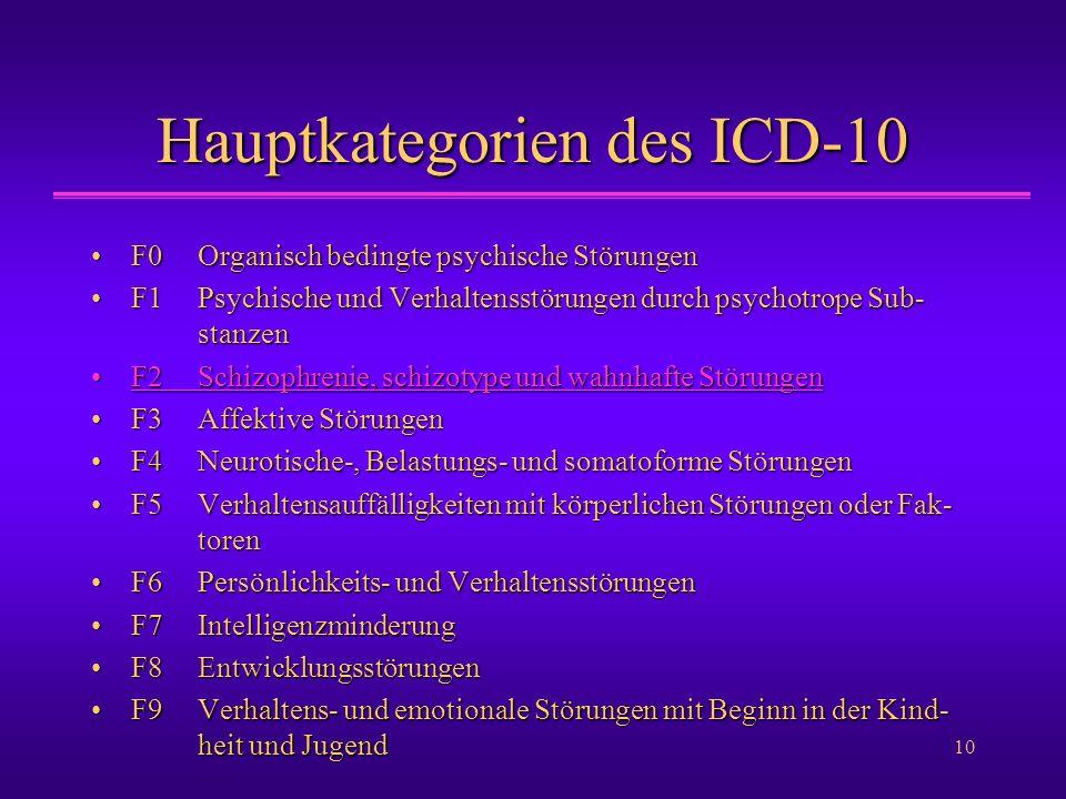 Hauptkategorien des ICD-10