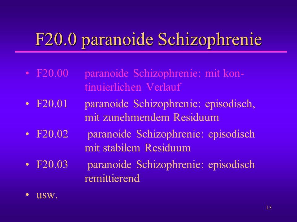 verflachten emotionen bei schizophrenie