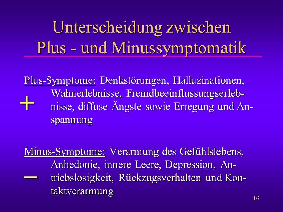 Unterscheidung zwischen Plus - und Minussymptomatik