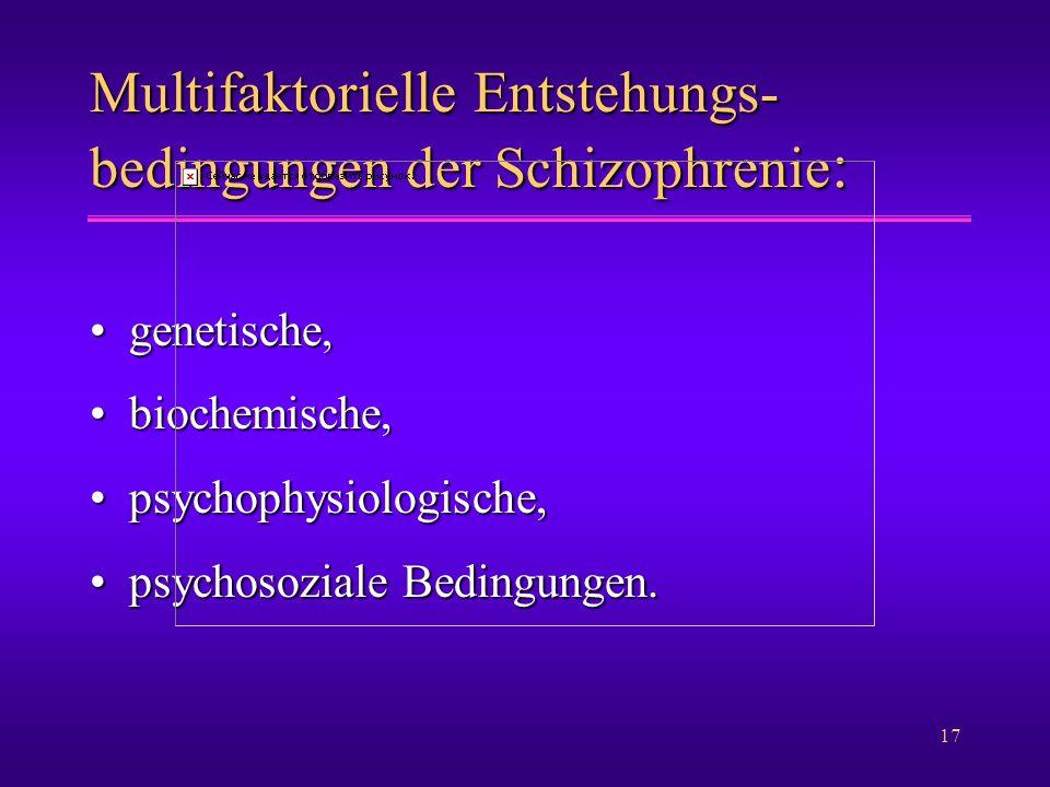 Multifaktorielle Entstehungs-bedingungen der Schizophrenie: