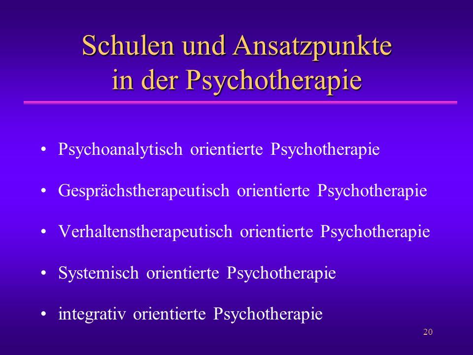 Schulen und Ansatzpunkte in der Psychotherapie