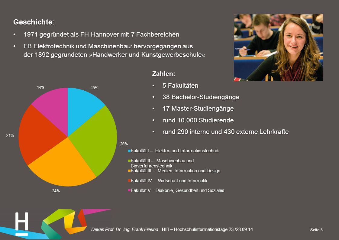 Geschichte: 1971 gegründet als FH Hannover mit 7 Fachbereichen