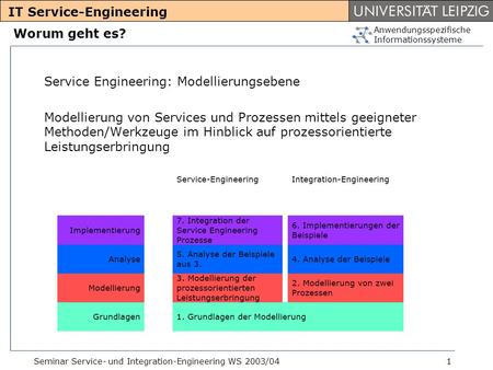 IT Service-Engineering