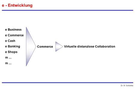 e - Entwicklung e Business e Commerce e Cash e Banking e Shops m ...