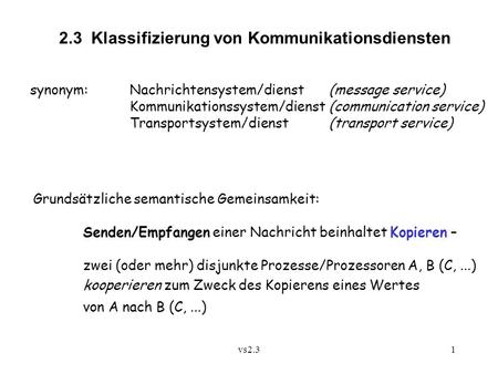 Vs2.31 2.3 Klassifizierung von Kommunikationsdiensten synonym:Nachrichtensystem/dienst(message service) Kommunikationssystem/dienst(communication service)