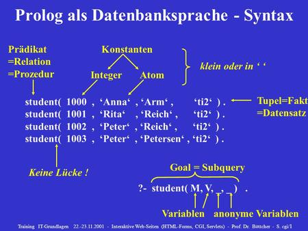 Training IT-Grundlagen 22.-23.11.2001 - Interaktive Web-Seiten (HTML-Forms, CGI, Servlets) - Prof. Dr. Böttcher - S. cgi/ 1 Prolog als Datenbanksprache.