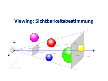 Viewing: Sichtbarkeitsbestimmung