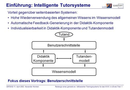 CBT2002 11. April 2002 Alexander HörnleinRedesign eines generativen, fallbasierten Trainingssystems für das WWW in d3web.Train 0 Redesign eines generativen,