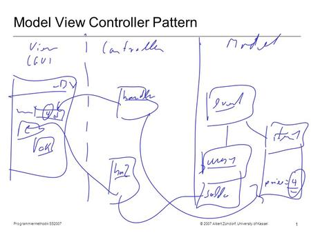 Programmiermethodik SS2007 © 2007 Albert Zündorf, University of Kassel 1 Model View Controller Pattern.