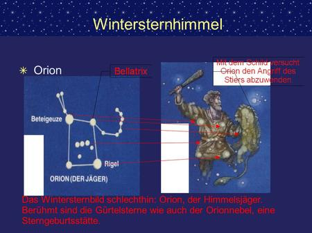 Wintersternhimmel Orion