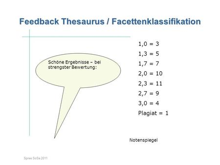 Spree SoSe 2011 Feedback Thesaurus / Facettenklassifikation Feedback Thesaurus / Facettenklassifikation Einstieg Schöne Ergebnisse – bei strengster Bewertung: