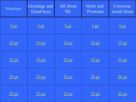 Numbers Greetings and Good-byes All about Me Verbs and Pronouns