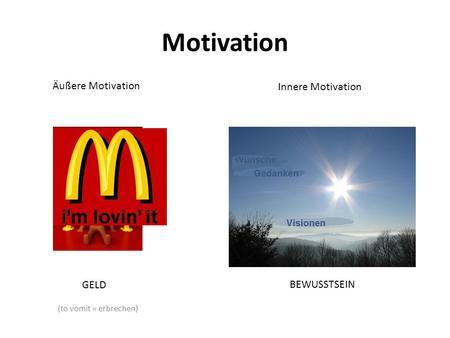 Motivation Äußere Motivation Innere Motivation GELD BEWUSSTSEIN