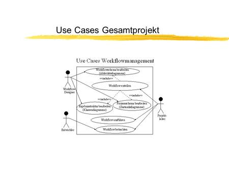 Use Cases Gesamtprojekt