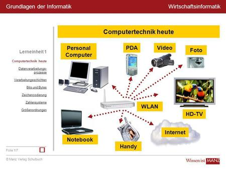 Computertechnik heute