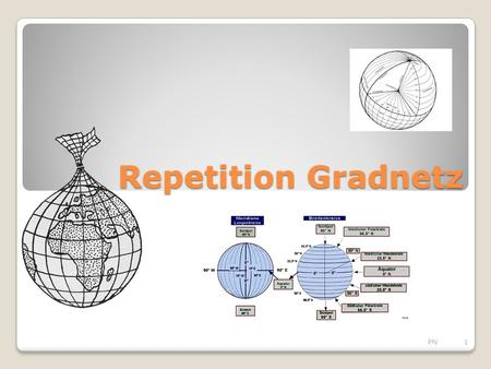 Repetition Gradnetz PN.