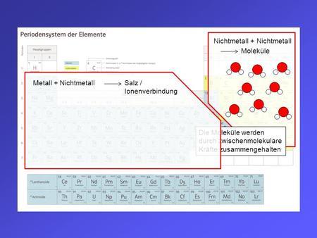 Aggregatzustände im Teilchenmodell - ppt video online herunterladen