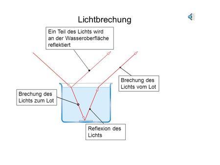 lichtwellenleiter lernziele bauformen von lwl kennen. Black Bedroom Furniture Sets. Home Design Ideas
