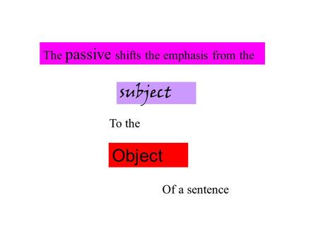 The passive shifts the emphasis from the subject To the Object Of a sentence.