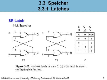 1 SR-Latch 3.3 Speicher 3.3.1 Latches © Béat Hirsbrunner, University of Fribourg, Switzerland, 31. Oktober 2007 S Q Q R Q Q 1-bit Speicher.