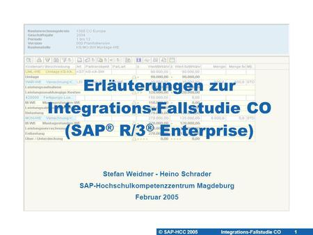 Erläuterungen zur Integrations-Fallstudie CO (SAP® R/3® Enterprise)