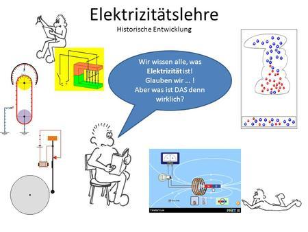 Meisterkurs Bienenwirtschaft Elektrotechnik Ppt Video Online