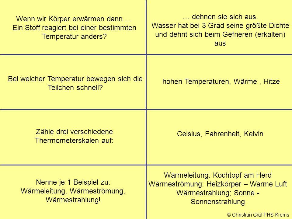 9 wenn - Warmeleitung Beispiele