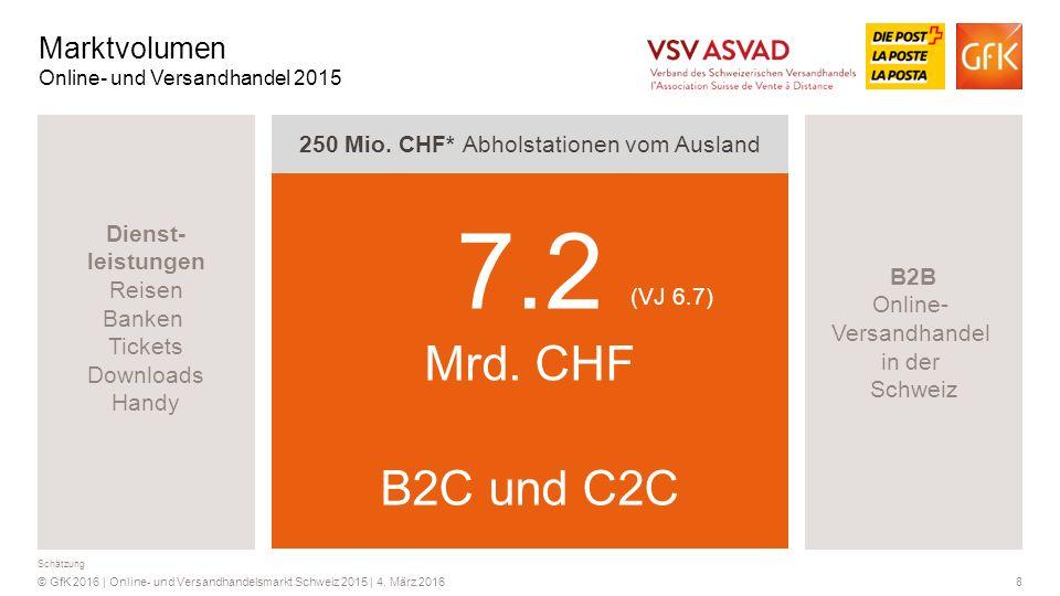 d1f8f2d54c5a17 Online-versandhandels- markt Schweiz ppt herunterladen