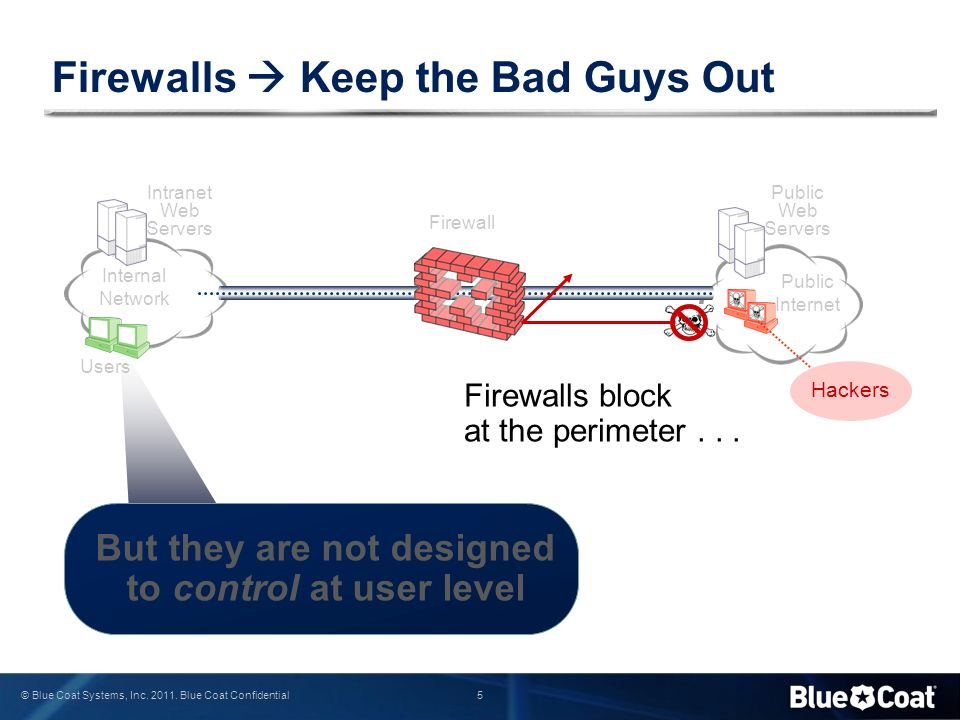 Firewalls  Keep the Bad Guys Out