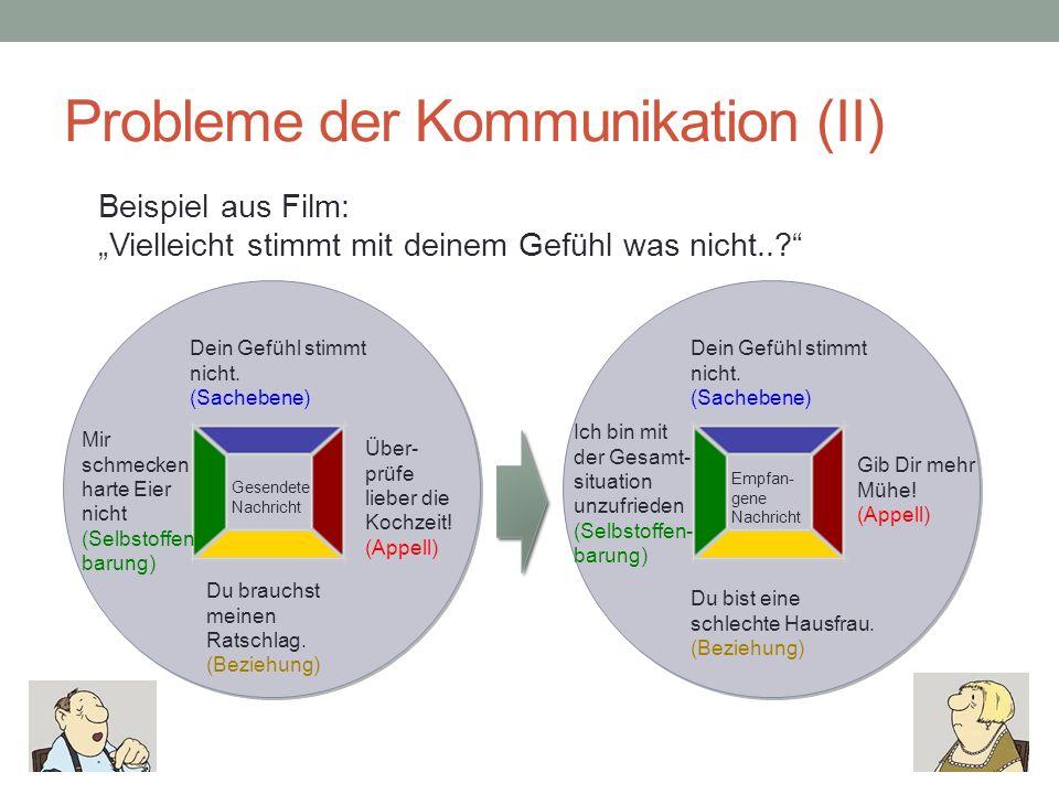 probleme der kommunikation ii - Kommunikationsquadrat Beispiel
