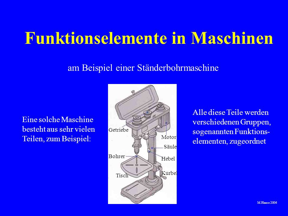 Funktionselemente in Maschinen