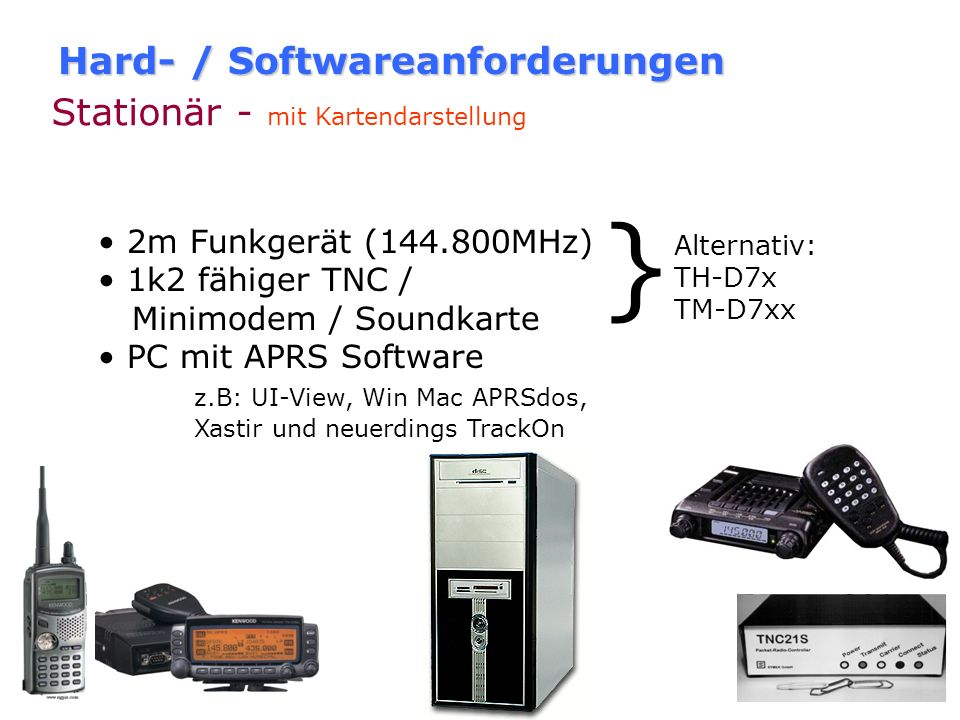 } Hard- / Softwareanforderungen Stationär - mit Kartendarstellung