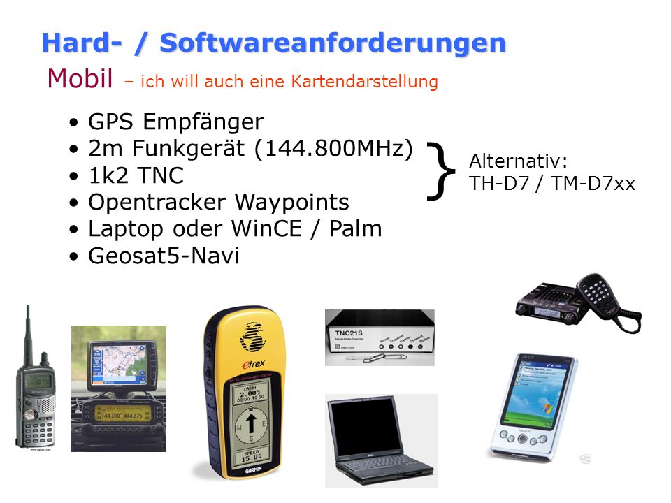 } Hard- / Softwareanforderungen