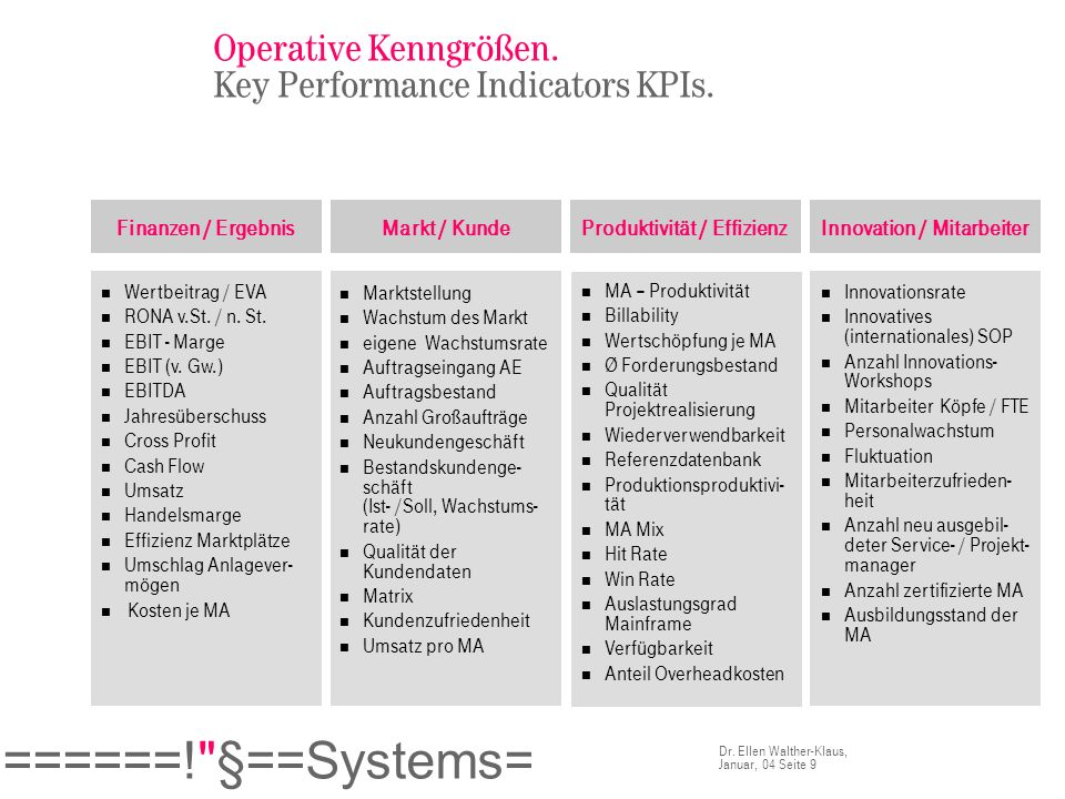 Operative Kenngrößen. Key Performance Indicators KPIs.