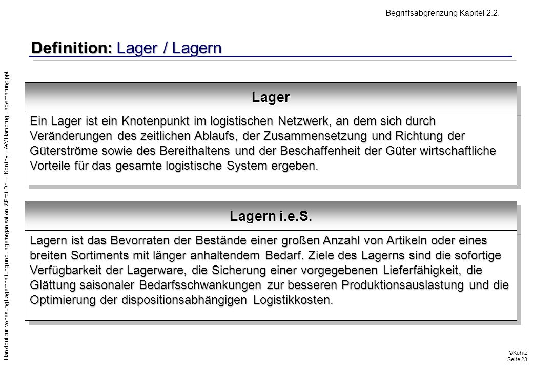 Definition: Lager / Lagern