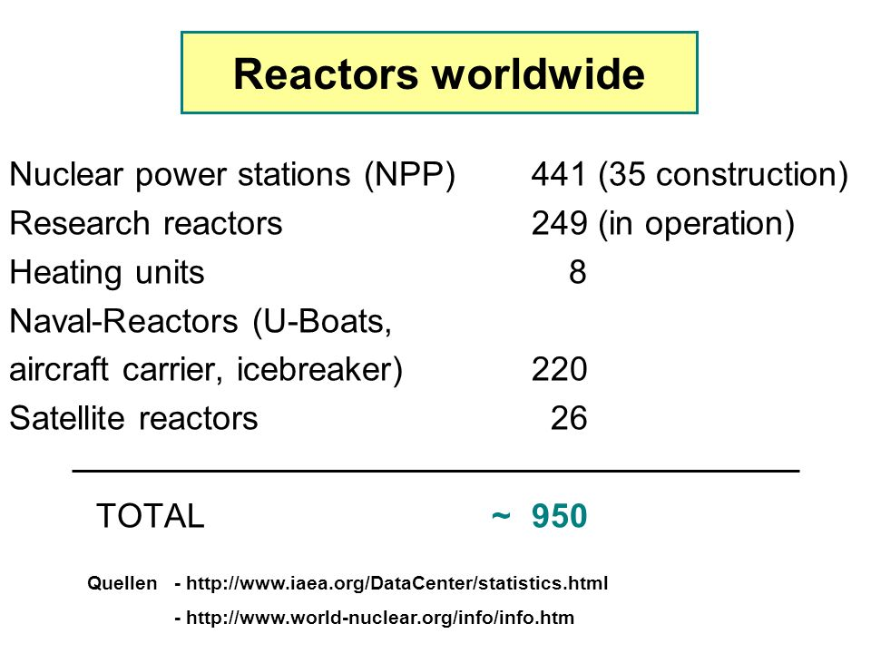 Reactors worldwide Nuclear power stations (NPP) 441 (35 construction)
