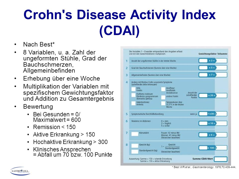Crohn s Disease Activity Index (CDAI)