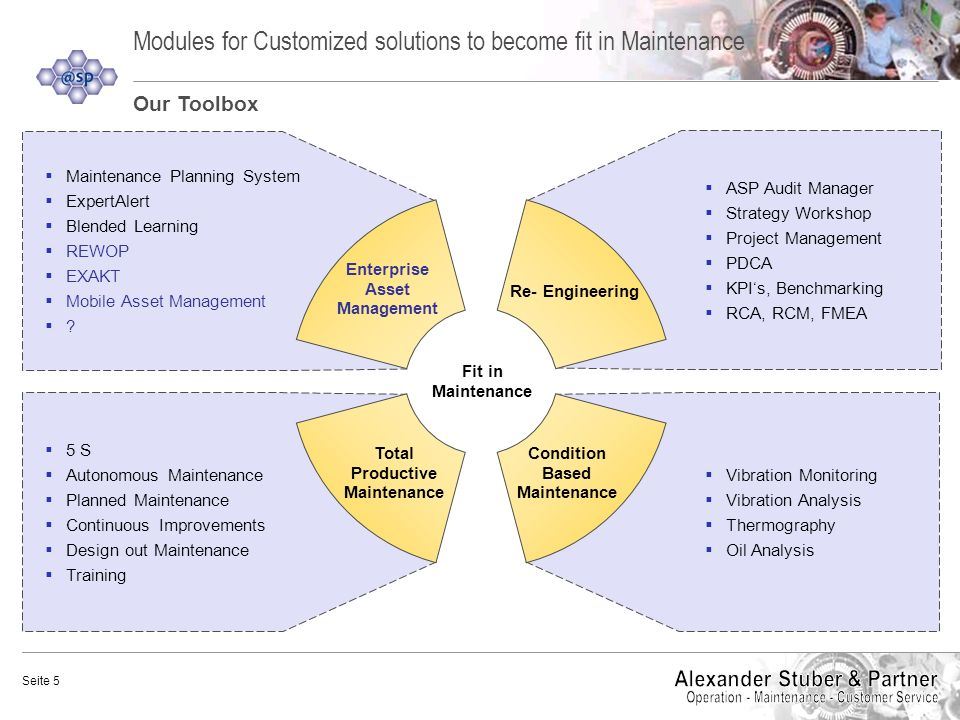 Modules for Customized solutions to become fit in Maintenance
