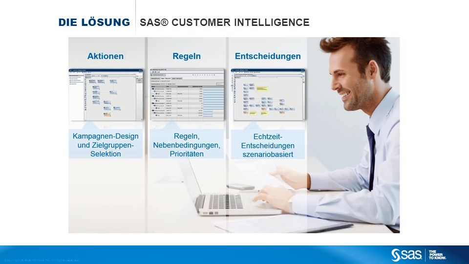 Sas® customer intelligence