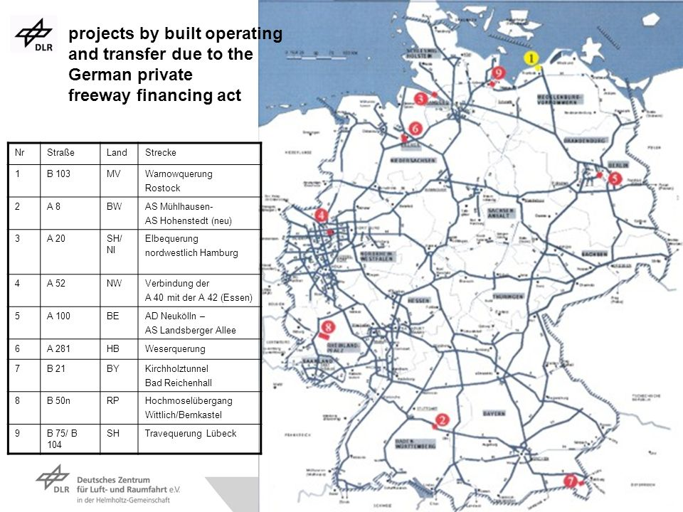 projects by built operating and transfer due to the German private