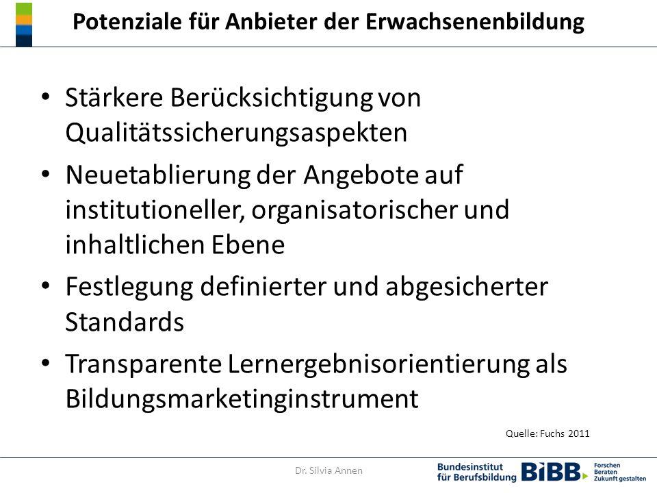 Silvia Annen Bundesinstitut für Berufsbildung, Bonn - ppt herunterladen
